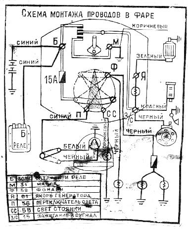 Wiring Diagram Bmw R1100gs