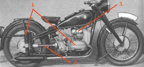 how to tell the old bmw motorcycles apart
